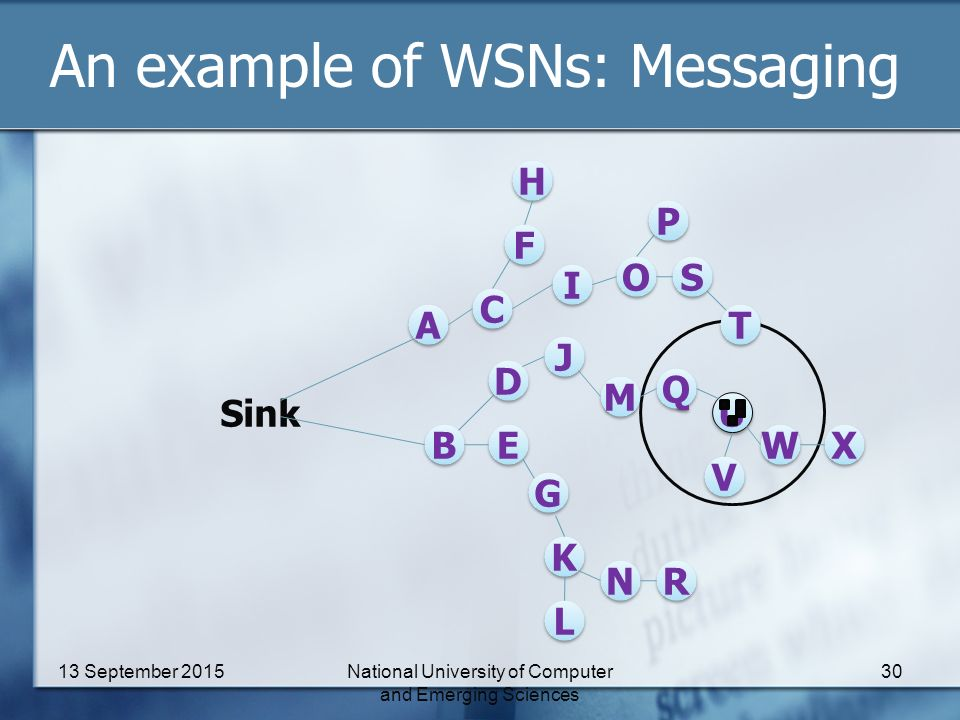 An example of WSNs: Messaging