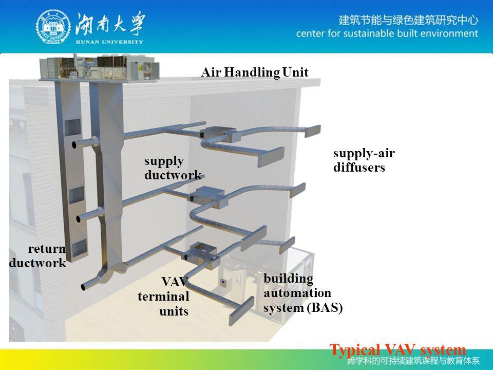 Air Terminal Units : Professional english for building environment equipment