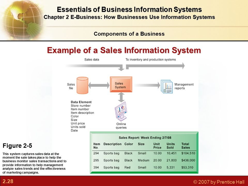 effectiveness of management information system a Adopting financial management information system (fmis) projects to strengthen their pem systems the establishment of an fmis has.