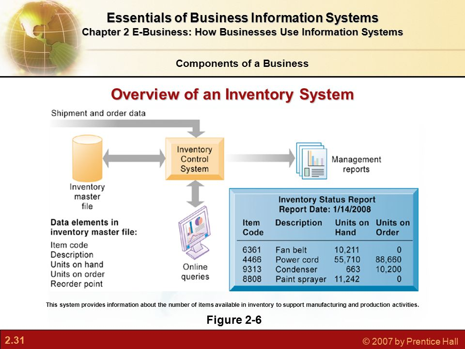 introduction of inventory system Chapter – 1 1 inventory management introduction: every enterprise needs inventory for smooth running of it's activities it serves as a link between.