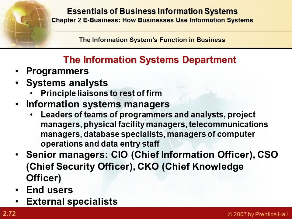 E Business How Businesses Use Information Systems Ppt