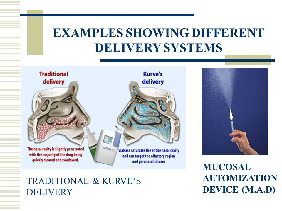 EXAMPLES SHOWING DIFFERENT DELIVERY SYSTEMS