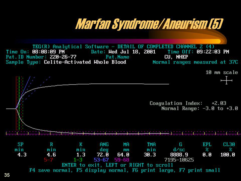 Marfan Syndrome/Aneurism (5)