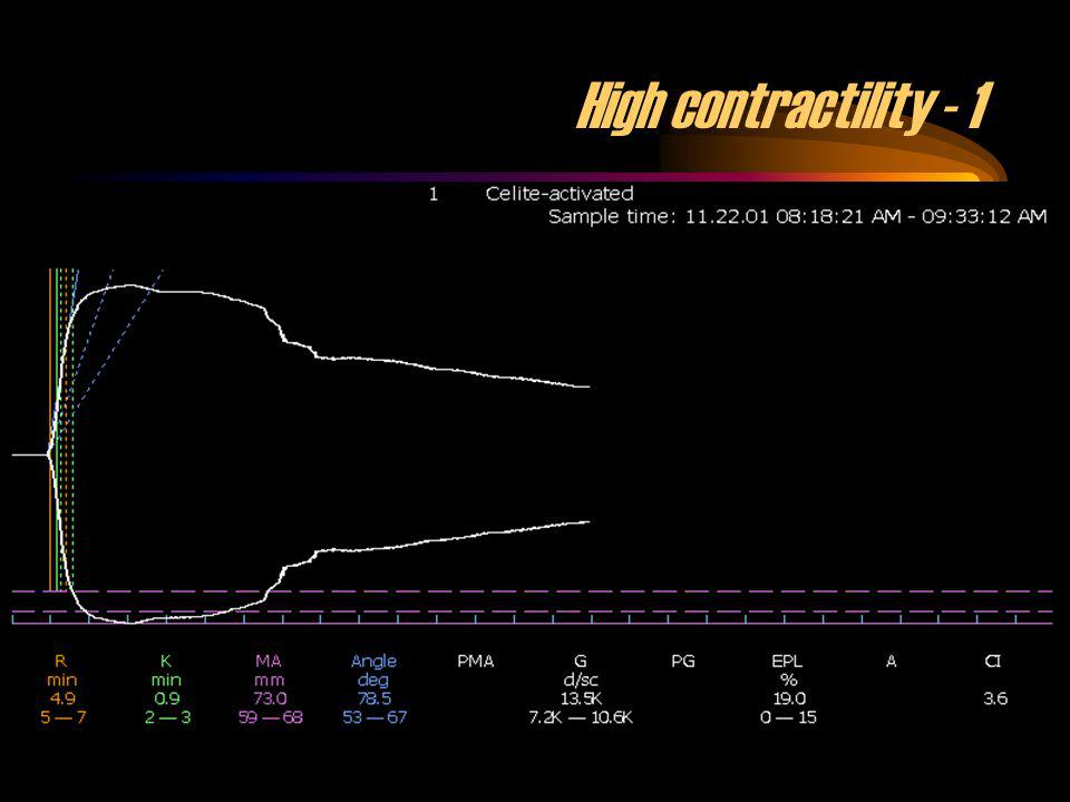 High contractility - 1 High contractility