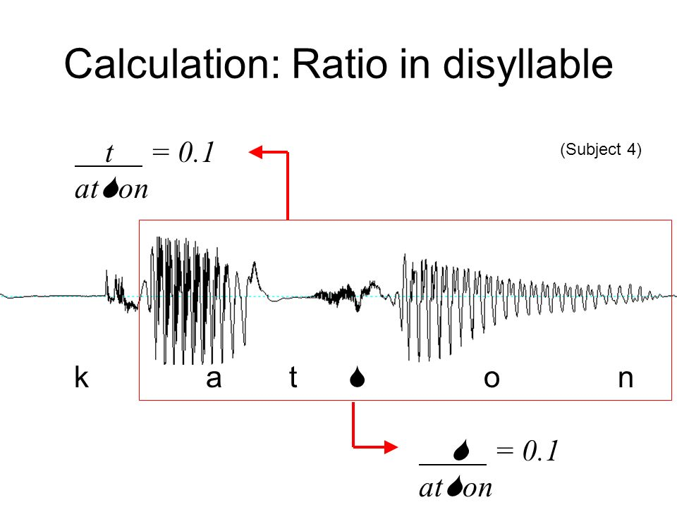 Calculation: Ratio in disyllable