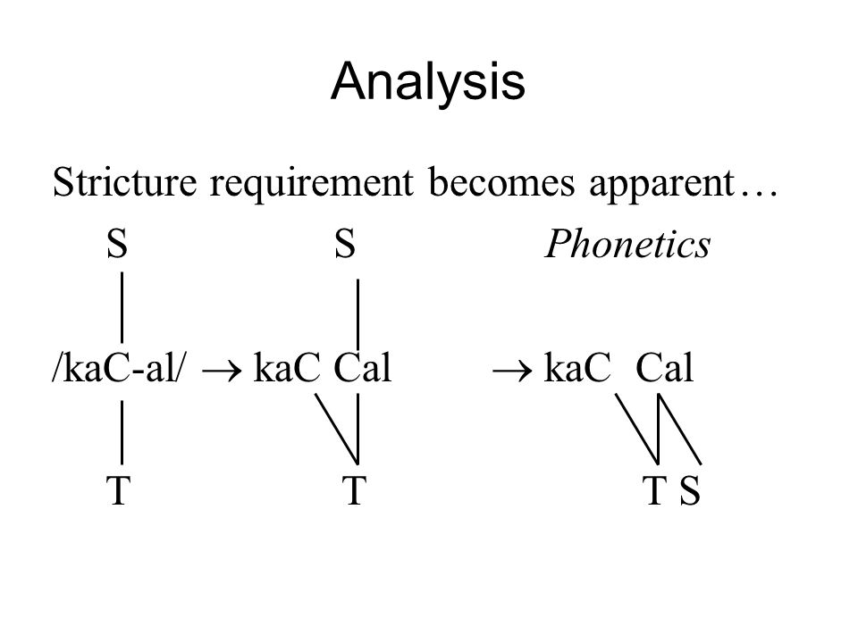 Analysis Stricture requirement becomes apparent … S S Phonetics