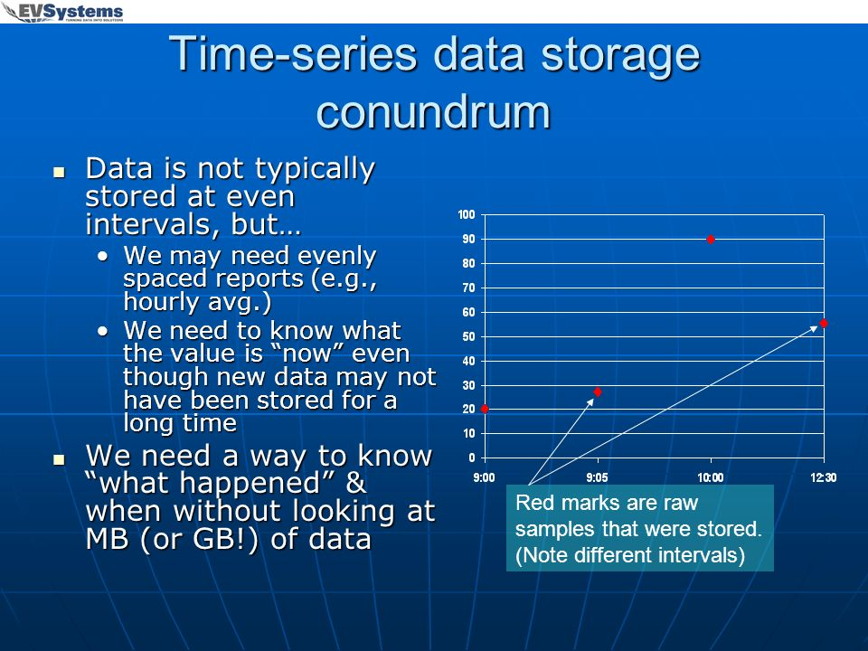 Time-series data storage conundrum
