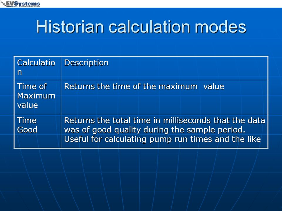 Historian calculation modes