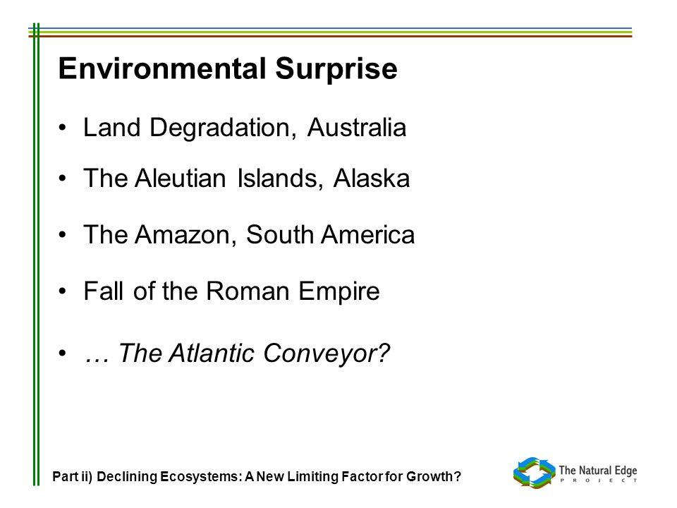 Environmental Surprise