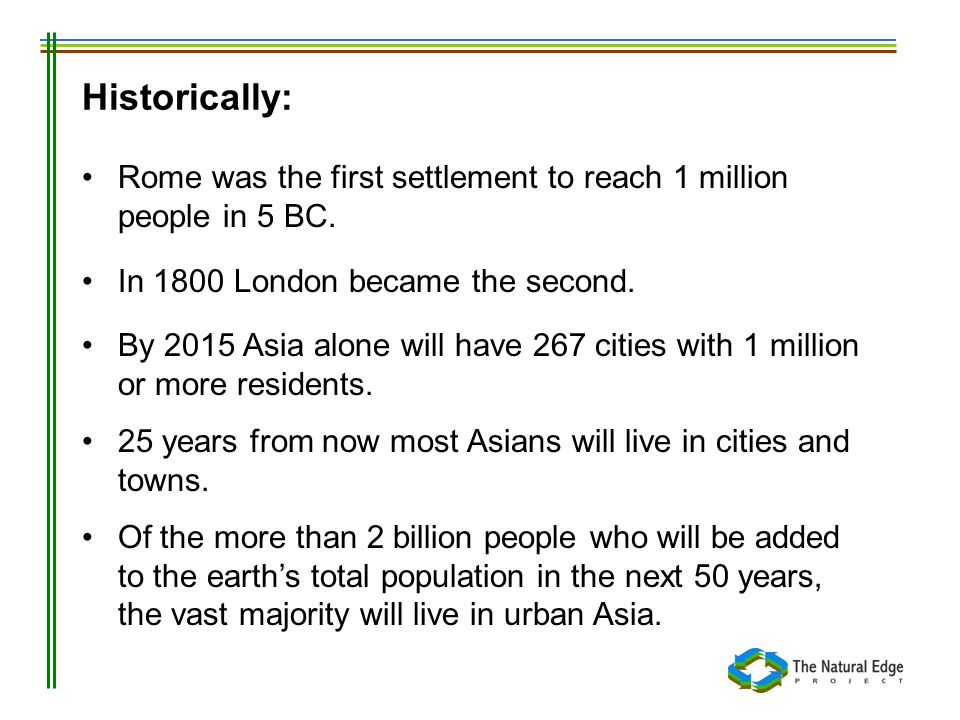 Historically: Rome was the first settlement to reach 1 million people in 5 BC. In 1800 London became the second.