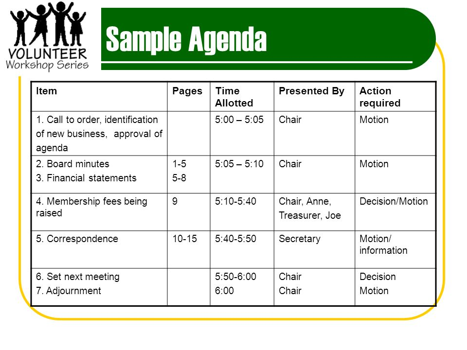 Sample Agenda Item Pages Time Allotted Presented By Action required