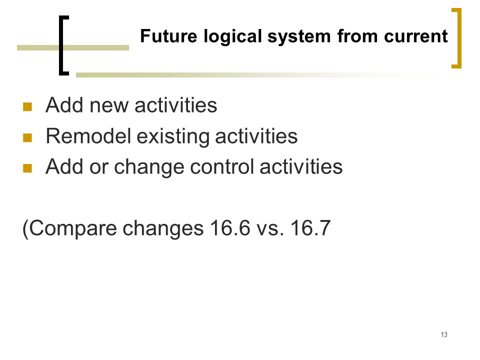 Future logical system from current