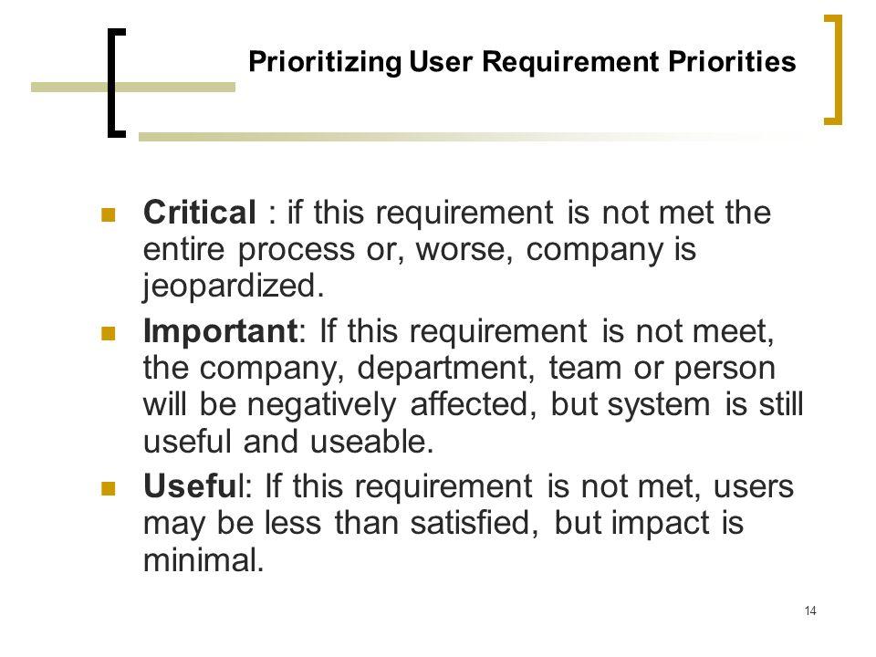 Prioritizing User Requirement Priorities