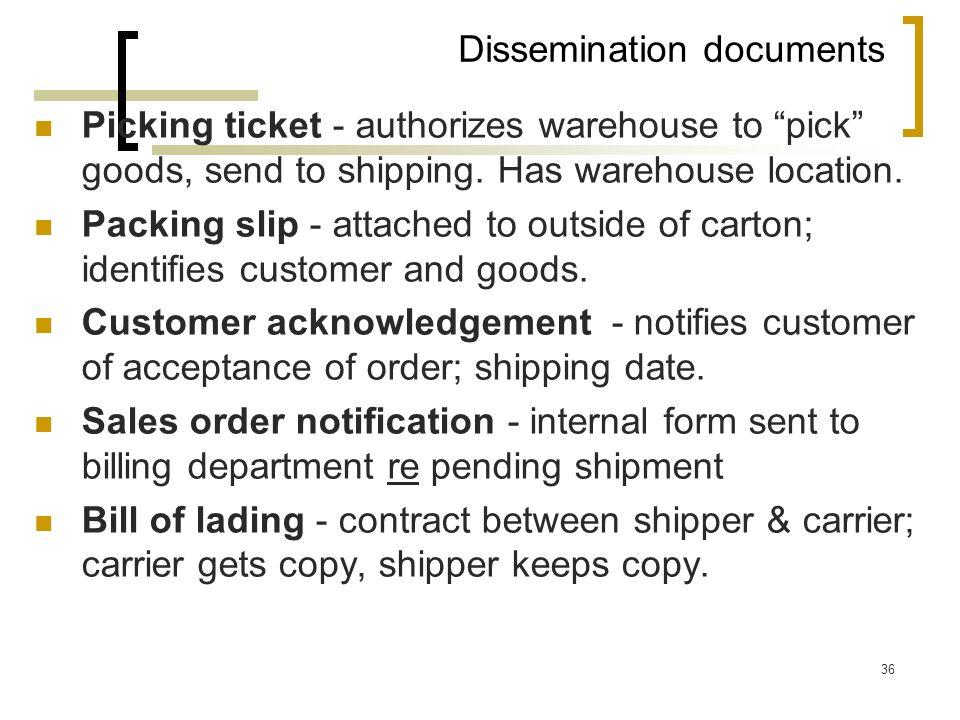 Dissemination documents