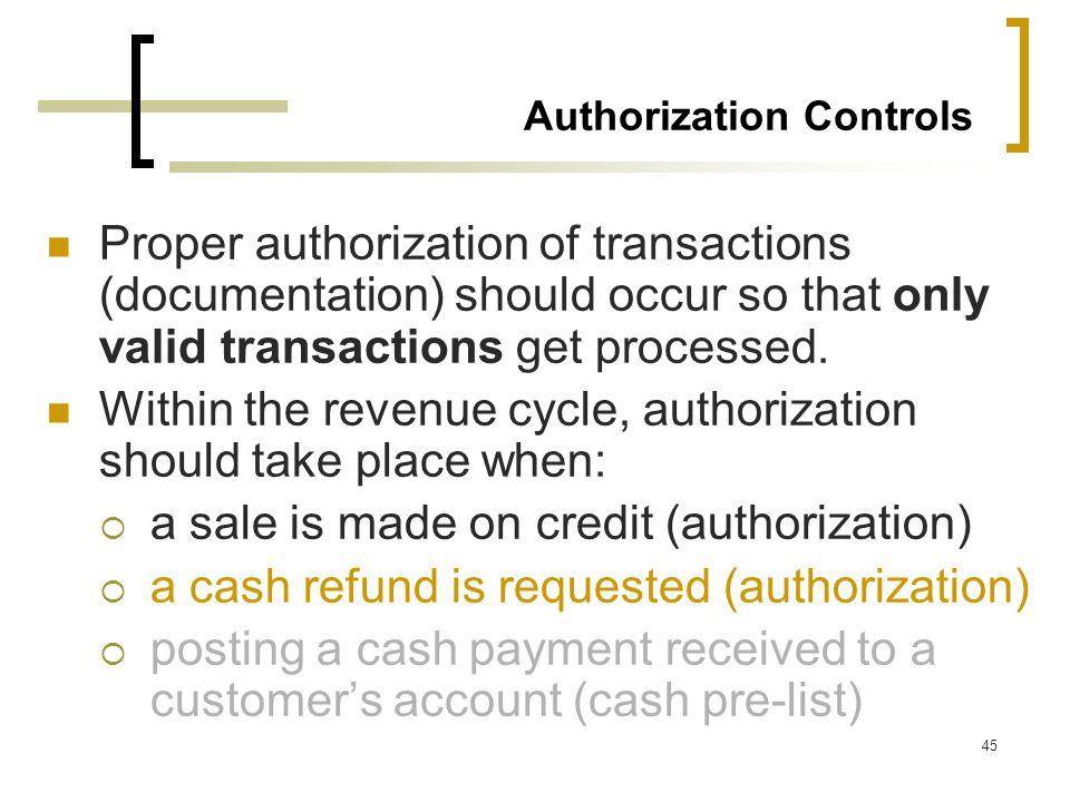 Authorization Controls