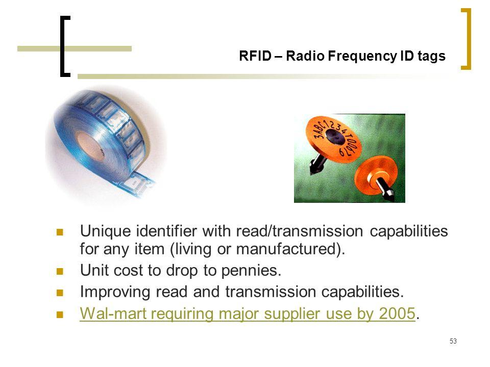 RFID – Radio Frequency ID tags