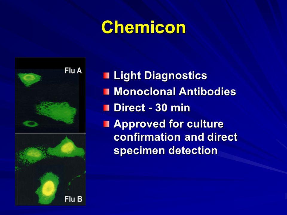 Chemicon Light Diagnostics Monoclonal Antibodies Direct - 30 min