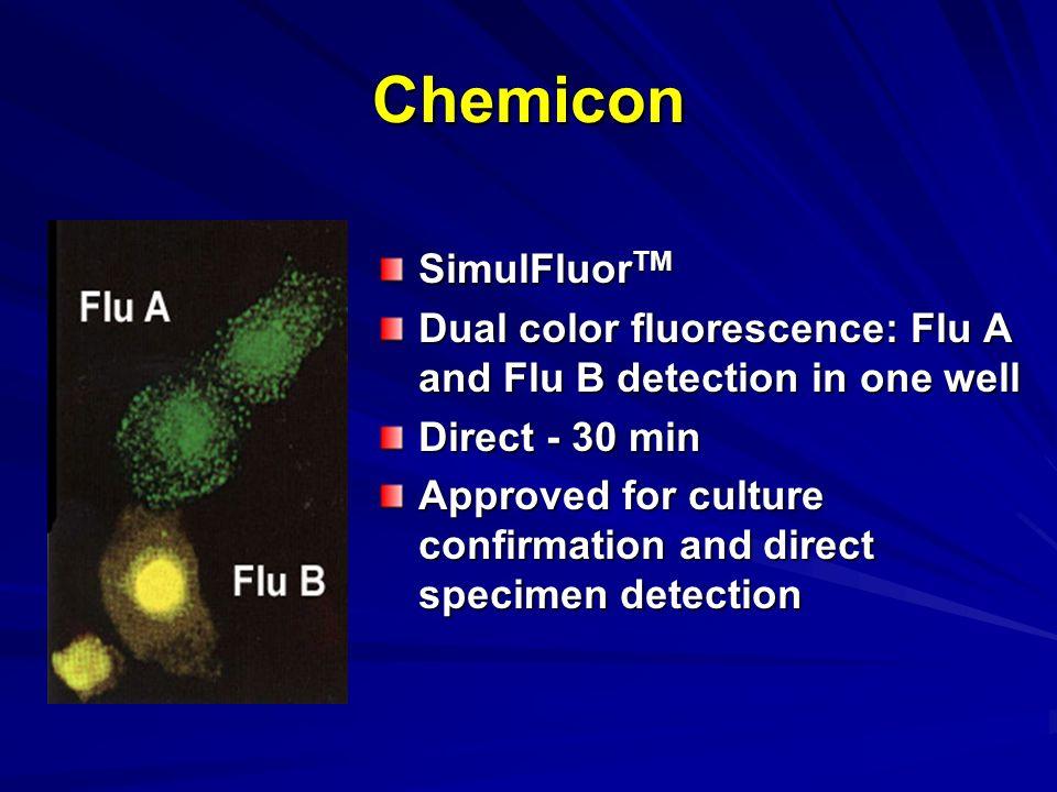 Chemicon SimulFluorTM