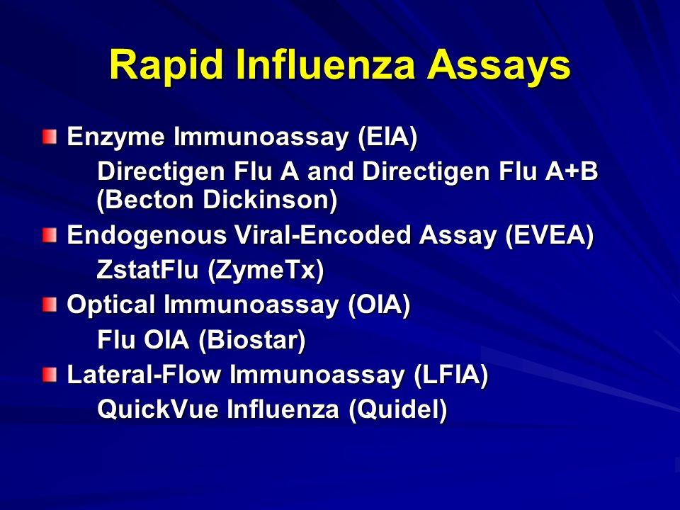 Rapid Influenza Assays