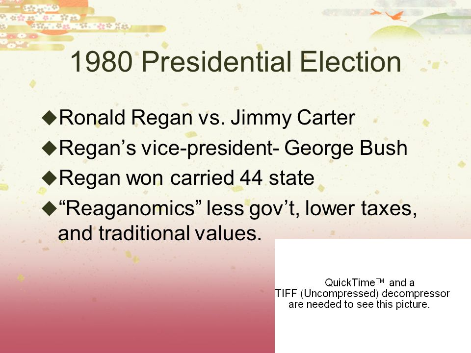 1980 Presidential Election