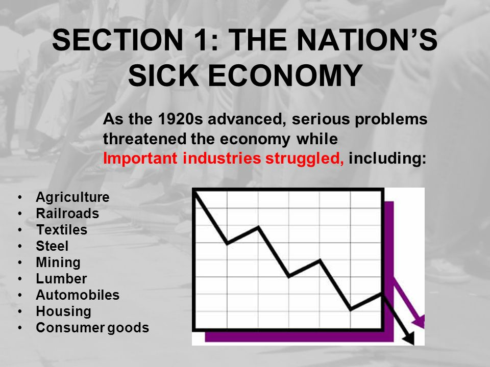 SECTION 1: THE NATION'S SICK ECONOMY