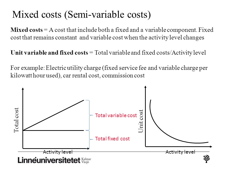 Costs And Total Variable Cost Custom Paper Help