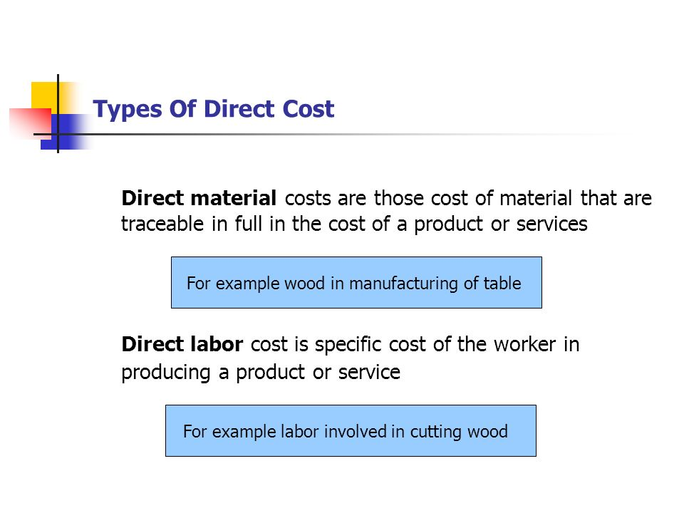 Types Of Direct Cost Direct material costs are those cost of material that are traceable in full in the cost of a product or services.