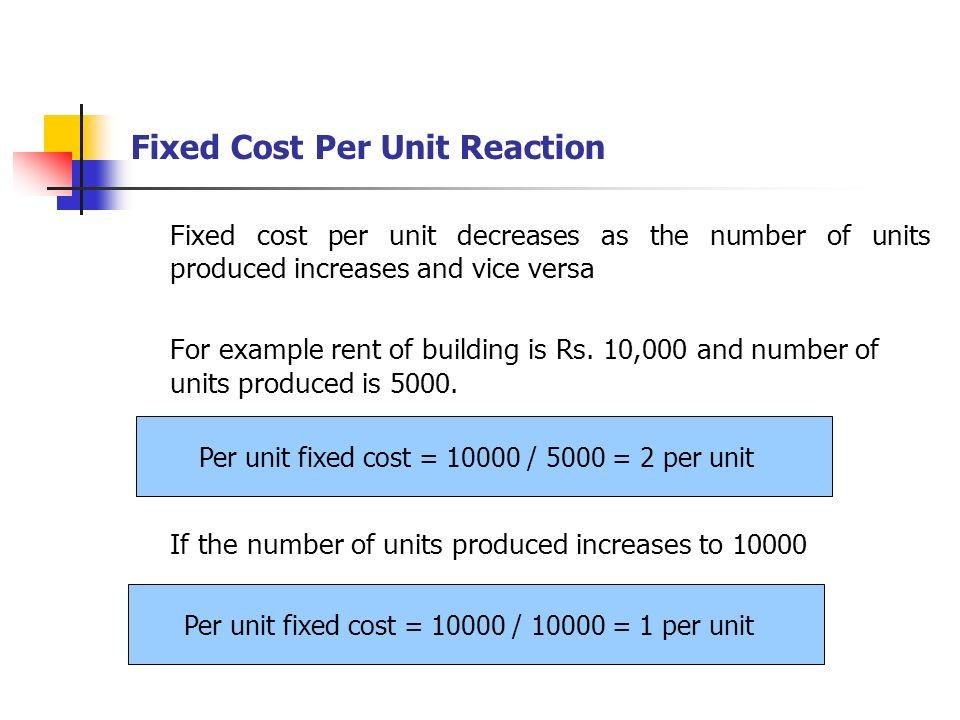 Fixed Cost Per Unit Reaction