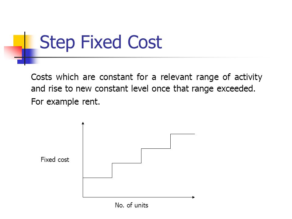 Step Fixed Cost Costs which are constant for a relevant range of activity and rise to new constant level once that range exceeded.