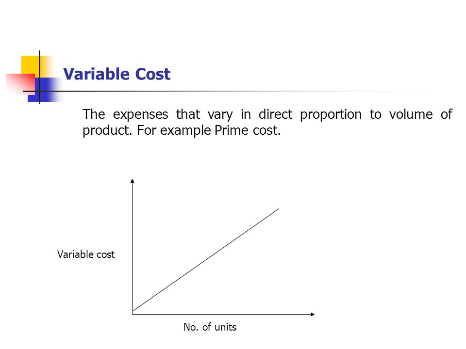 Variable Cost The expenses that vary in direct proportion to volume of product. For example Prime cost.