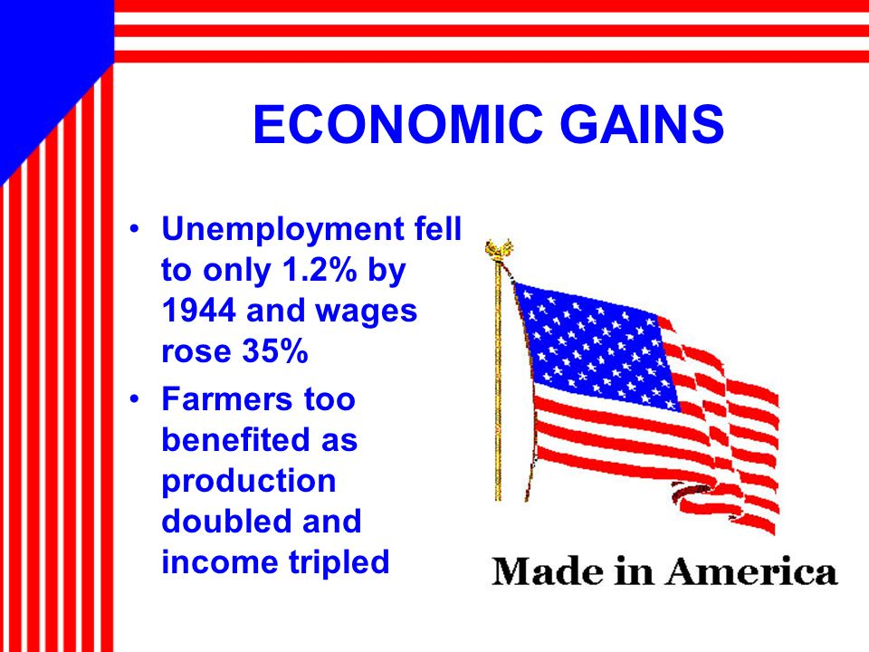 ECONOMIC GAINS Unemployment fell to only 1.2% by 1944 and wages rose 35% Farmers too benefited as production doubled and income tripled.