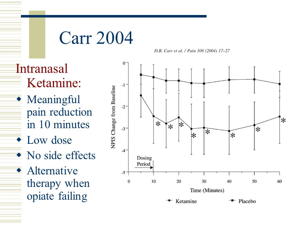 Carr 2004 Intranasal Ketamine: Meaningful pain reduction in 10 minutes