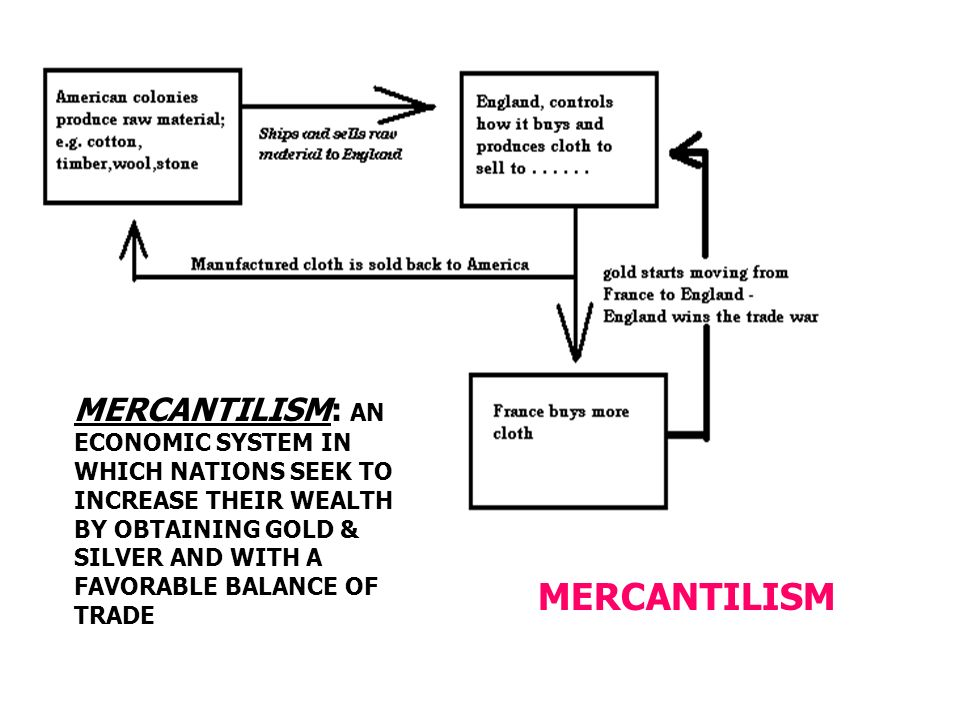 MERCANTILISM: AN ECONOMIC SYSTEM IN WHICH NATIONS SEEK TO INCREASE THEIR WEALTH BY OBTAINING GOLD & SILVER AND WITH A FAVORABLE BALANCE OF TRADE