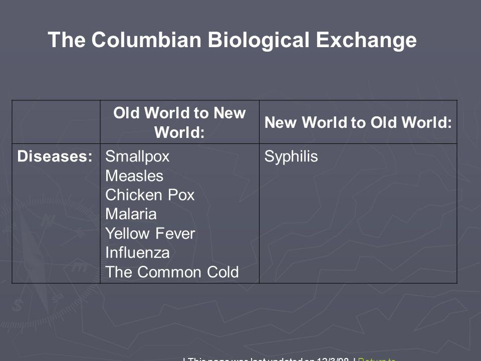 The Columbian Biological Exchange