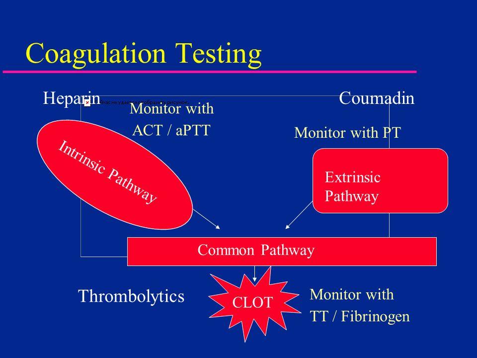 Coagulation Testing Heparin Coumadin Thrombolytics Monitor with