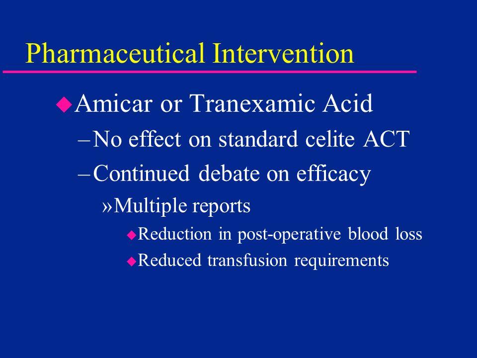 Pharmaceutical Intervention
