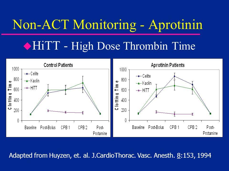 Non-ACT Monitoring - Aprotinin