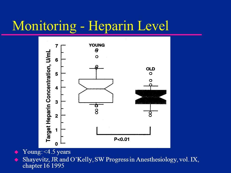 Monitoring - Heparin Level
