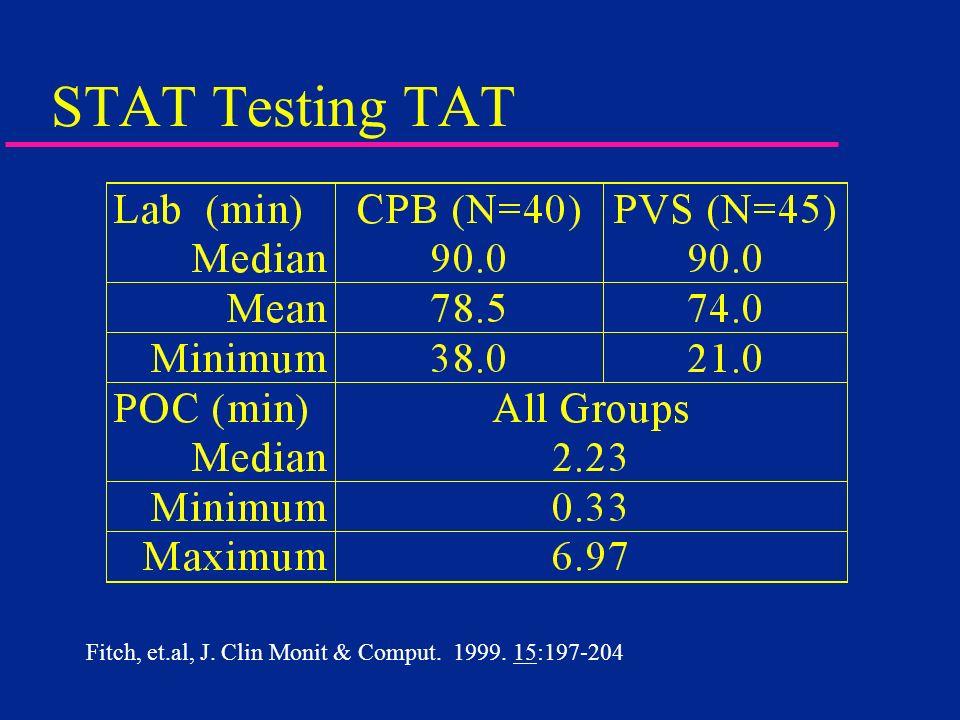 STAT Testing TAT Fitch, et.al, J. Clin Monit & Comput. 1999. 15:197-204