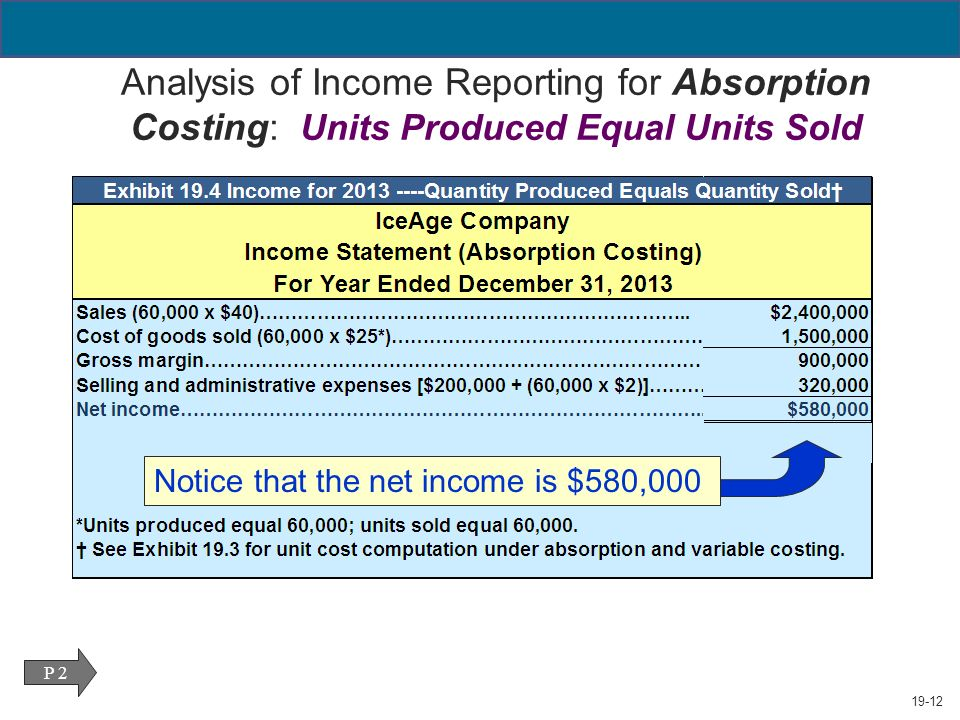 marginal and absorption costing of income statements Under variable costing (also called marginal variable costing income statement income under variable costing arises because in absorption costing.