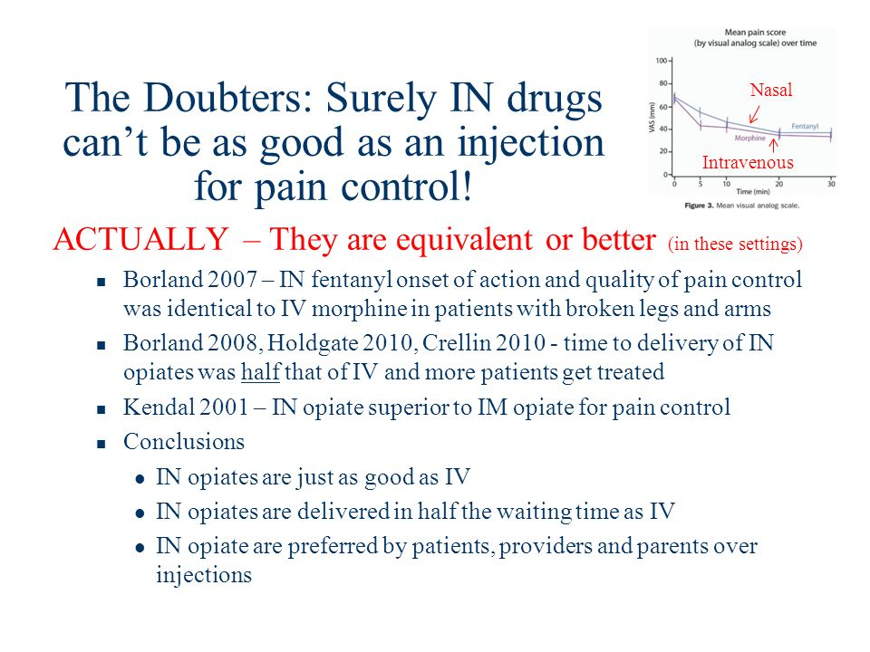 Nasal The Doubters: Surely IN drugs can't be as good as an injection for pain control! Intravenous.