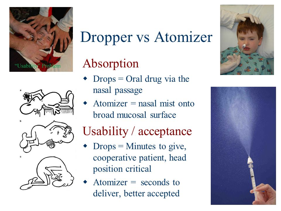 Dropper vs Atomizer Absorption Usability / acceptance