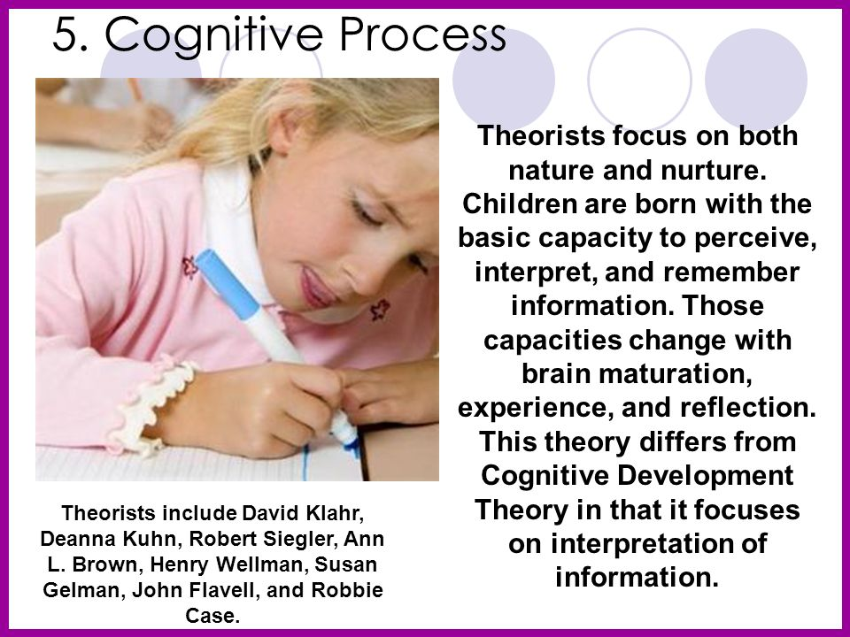 lev vygostkys sociocultual theory and deanna kahns Lev semyonovich vygotsky is a well known to be a theorist who focused on the sociocultural development in young children lev vygotsky strongly believed in the importance of the interaction with peers when it comes to the children's growing process of learning.