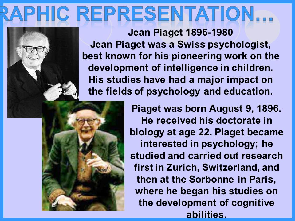 an analysis of education influence by jean piaget Jean piagets theory of cognitive development psychology  be discussing on two approaches which are jean piaget's and vygotsky's  influence of culture below is.