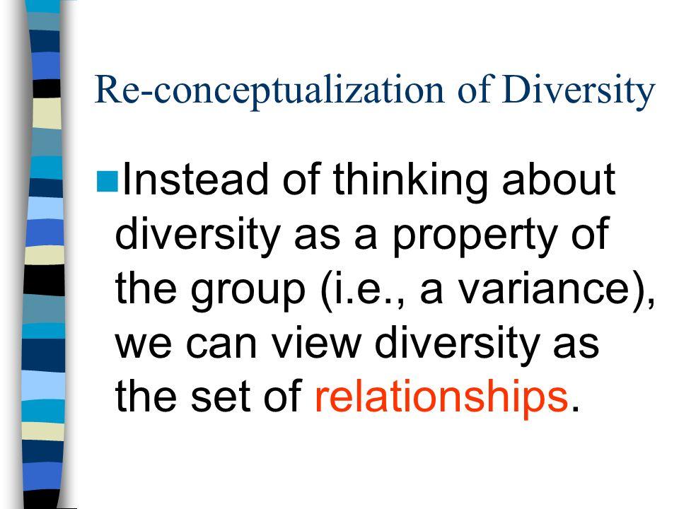 Re-conceptualization of Diversity