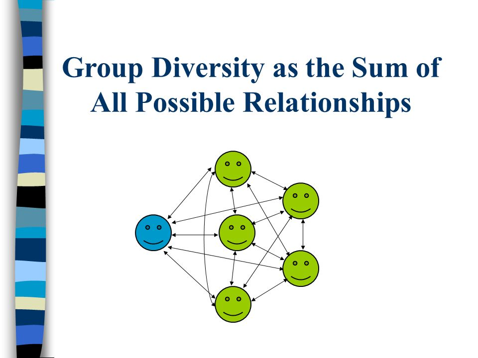 Group Diversity as the Sum of All Possible Relationships