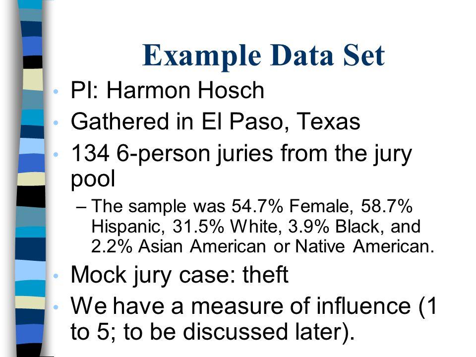 Example Data Set PI: Harmon Hosch Gathered in El Paso, Texas