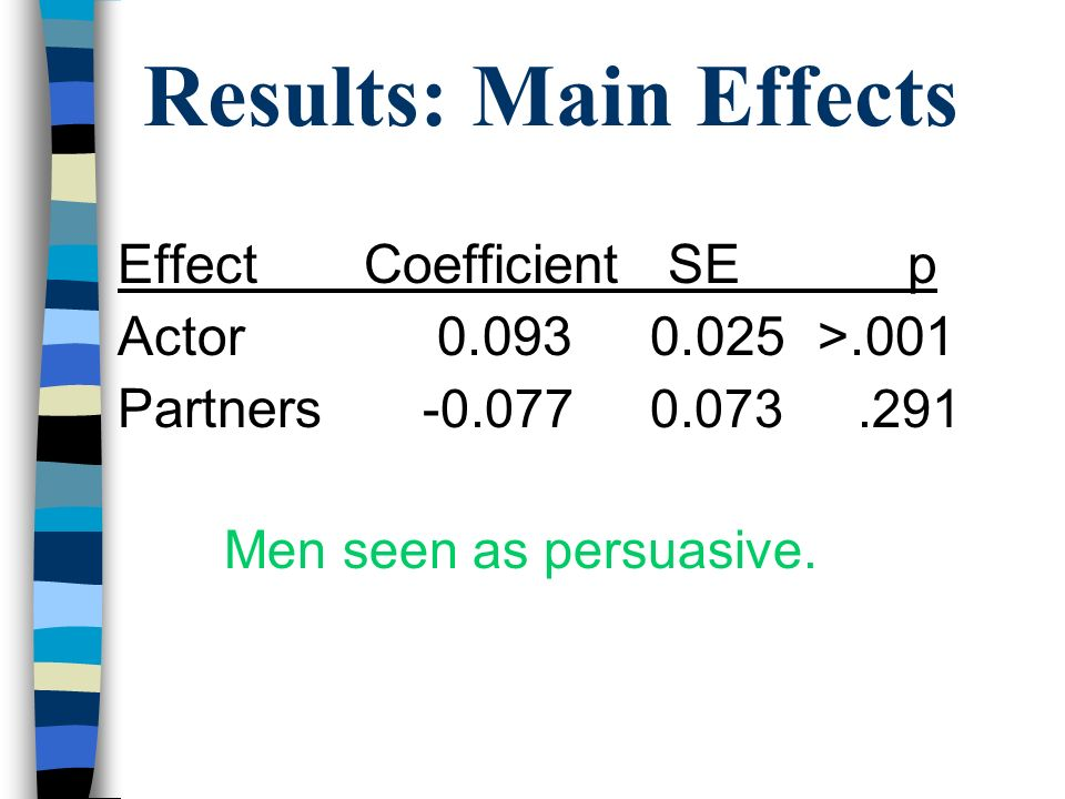 Results: Main Effects Effect Coefficient SE p