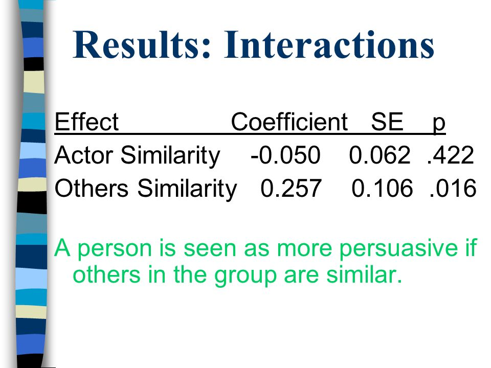 Results: Interactions