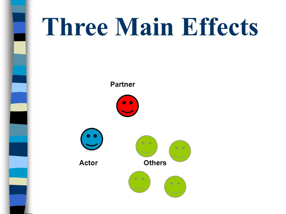 Three Main Effects Partner Actor Others